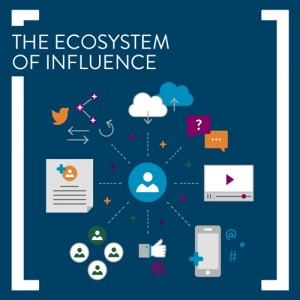 AP_InfluenceImpact_SocialPosts_Blog_Ecosystem