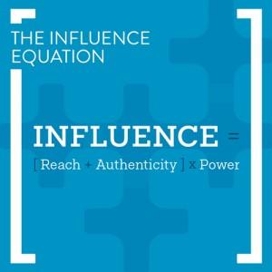 AP_InfluenceImpact_SocialPosts_Blog_Equation_1