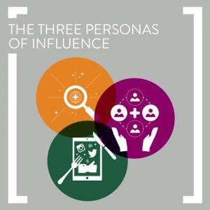 AP_InfluenceImpact_SocialPosts_Blog_Personas